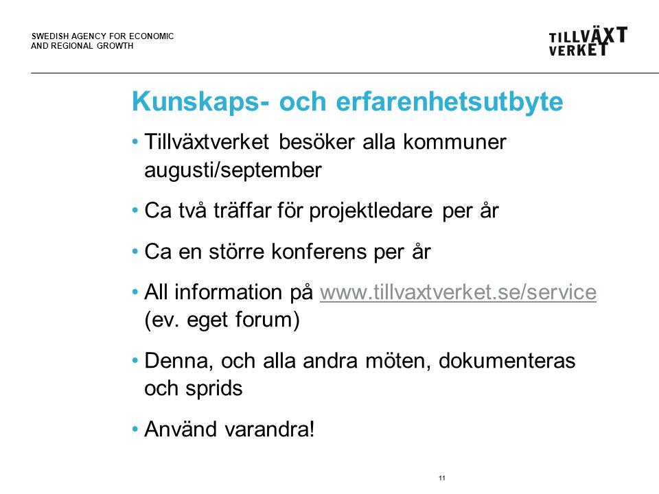 SWEDISH AGENCY FOR ECONOMIC AND REGIONAL GROWTH Kunskaps- och erfarenhetsutbyte Tillväxtverket besöker alla kommuner augusti/september Ca två träffar
