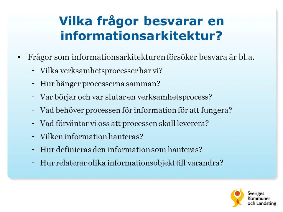 Samordnad referensarkitektur -Informationsmodeller-