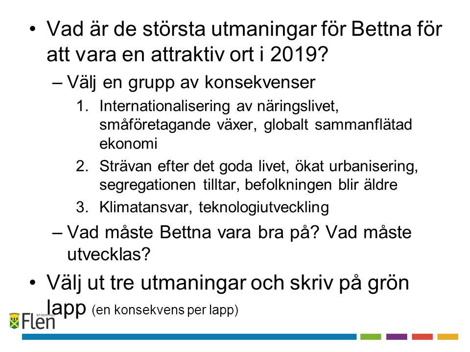 Vad är de största utmaningar för Bettna för att vara en attraktiv ort i 2019? –Välj en grupp av konsekvenser 1.Internationalisering av näringslivet, s