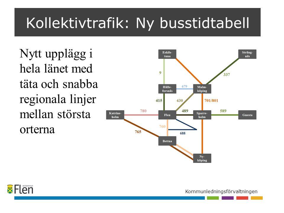 Kommunledningsförvaltningen Kollektivtrafik: Ny busstidtabell Nytt upplägg i hela länet med täta och snabba regionala linjer mellan största orterna