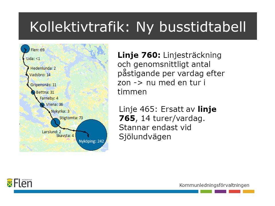 Kommunledningsförvaltningen Linje 760: Linjesträckning och genomsnittligt antal påstigande per vardag efter zon -> nu med en tur i timmen Kollektivtrafik: Ny busstidtabell Linje 465: Ersatt av linje 765, 14 turer/vardag.