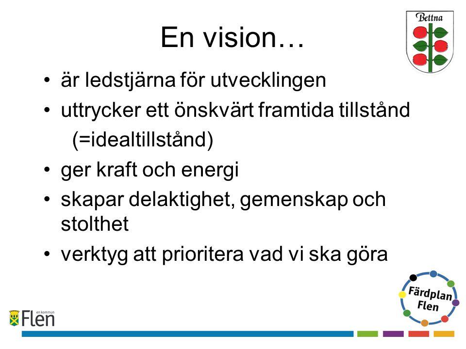 En vision… är ledstjärna för utvecklingen uttrycker ett önskvärt framtida tillstånd (=idealtillstånd) ger kraft och energi skapar delaktighet, gemenskap och stolthet verktyg att prioritera vad vi ska göra