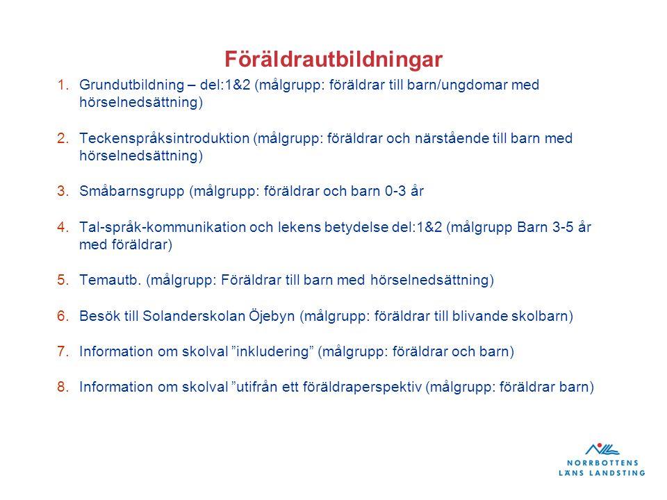Föräldrautbildningar 1.Grundutbildning – del:1&2 (målgrupp: föräldrar till barn/ungdomar med hörselnedsättning) 2.Teckenspråksintroduktion (målgrupp: föräldrar och närstående till barn med hörselnedsättning) 3.Småbarnsgrupp (målgrupp: föräldrar och barn 0-3 år 4.Tal-språk-kommunikation och lekens betydelse del:1&2 (målgrupp Barn 3-5 år med föräldrar) 5.Temautb.