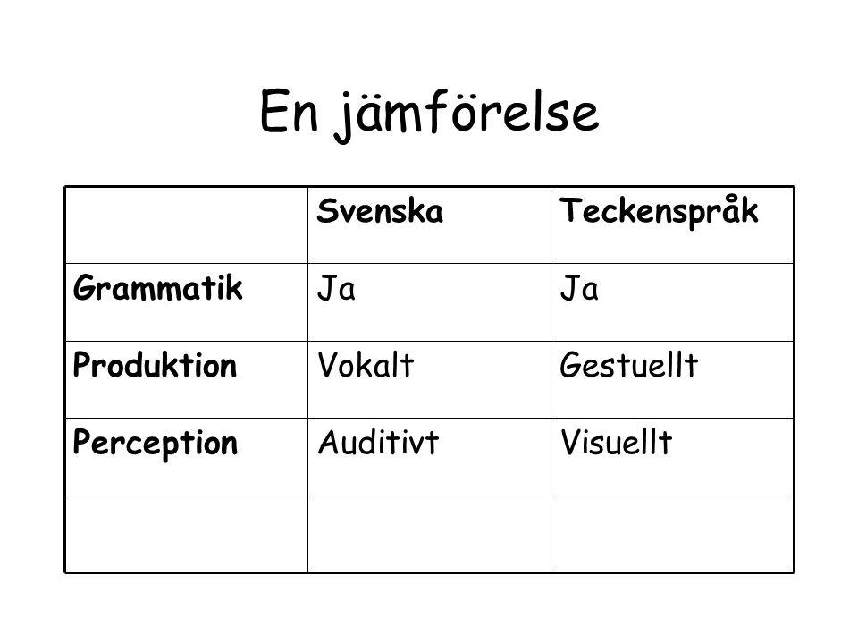 En jämförelse VisuelltAuditivtPerception GestuelltVokaltProduktion Ja Grammatik TeckenspråkSvenska