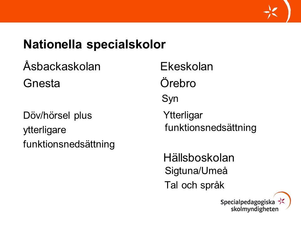 Nationella specialskolor Åsbackaskolan Gnesta Döv/hörsel plus ytterligare funktionsnedsättning Ekeskolan Örebro Syn Ytterligar funktionsnedsättning Hä