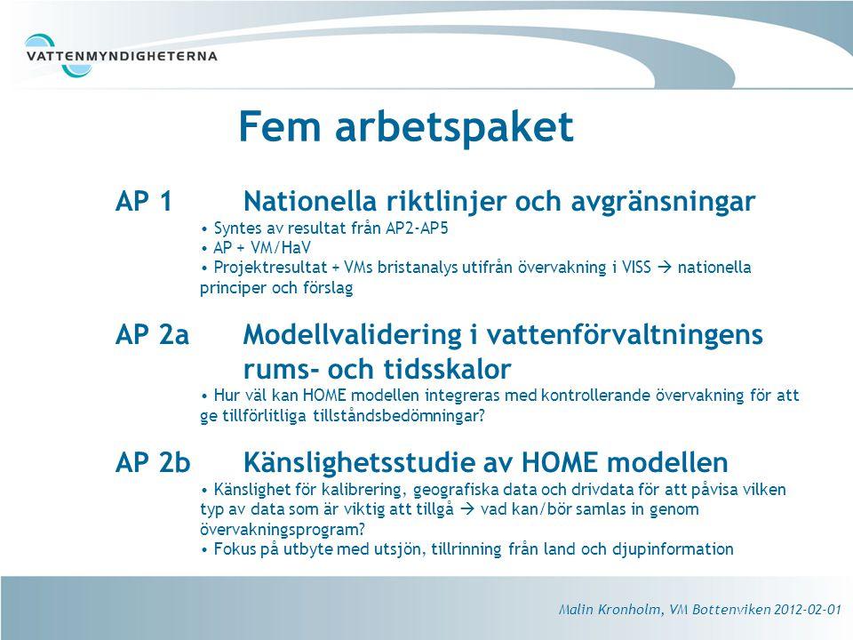Fem arbetspaket AP 1 Nationella riktlinjer och avgränsningar Syntes av resultat från AP2-AP5 AP + VM/HaV Projektresultat + VMs bristanalys utifrån övervakning i VISS  nationella principer och förslag AP 2aModellvalidering i vattenförvaltningens rums- och tidsskalor Hur väl kan HOME modellen integreras med kontrollerande övervakning för att ge tillförlitliga tillståndsbedömningar.