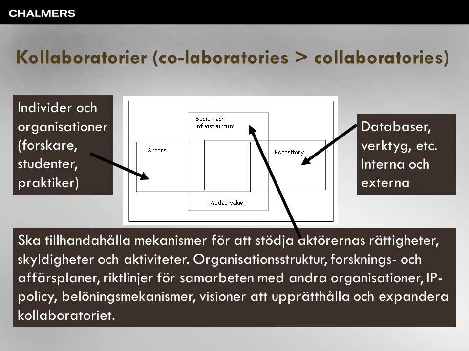 Kollaboratorier (co-laboratories > collaboratories) Individer och organisationer (forskare, studenter, praktiker) Databaser, verktyg, etc. Interna och