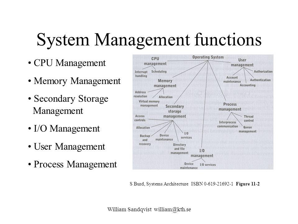William Sandqvist william@kth.se Multitasking minneshantering Minnet är uppdelat i regioner.