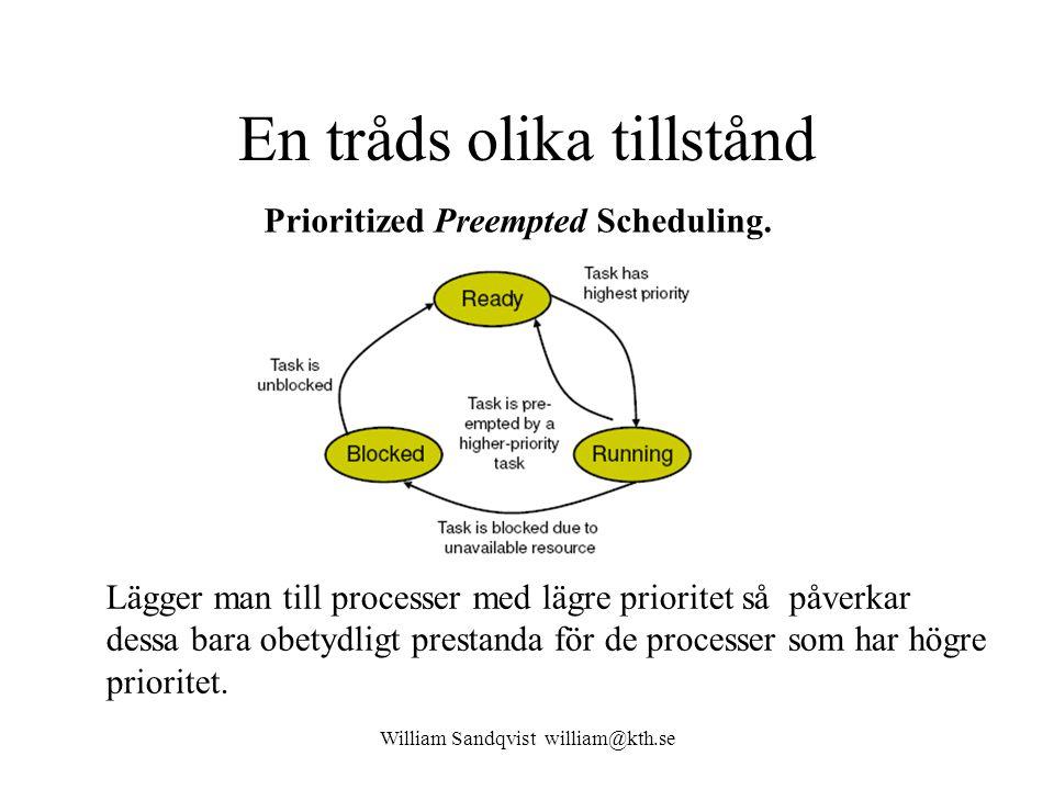 William Sandqvist william@kth.se En tråds olika tillstånd Prioritized Preempted Scheduling. Lägger man till processer med lägre prioritet så påverkar