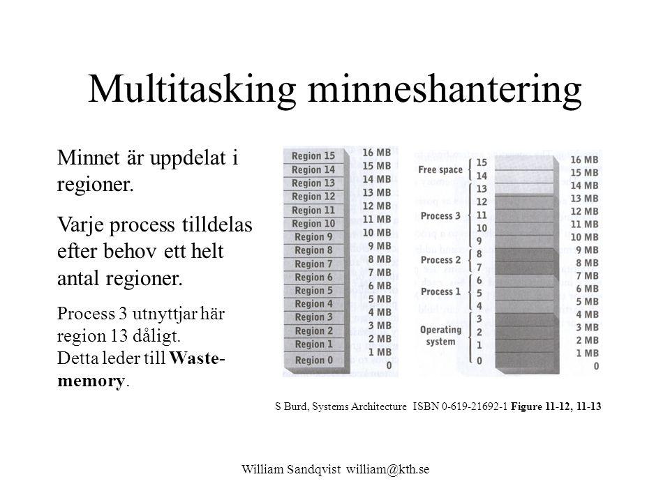 William Sandqvist william@kth.se Multitasking minneshantering Minnet är uppdelat i regioner. Varje process tilldelas efter behov ett helt antal region