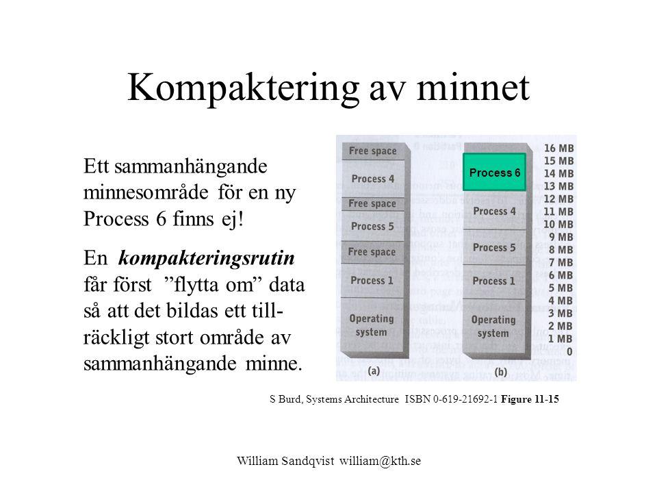 William Sandqvist william@kth.se Kompaktering av minnet Ett sammanhängande minnesområde för en ny Process 6 finns ej! En kompakteringsrutin får först