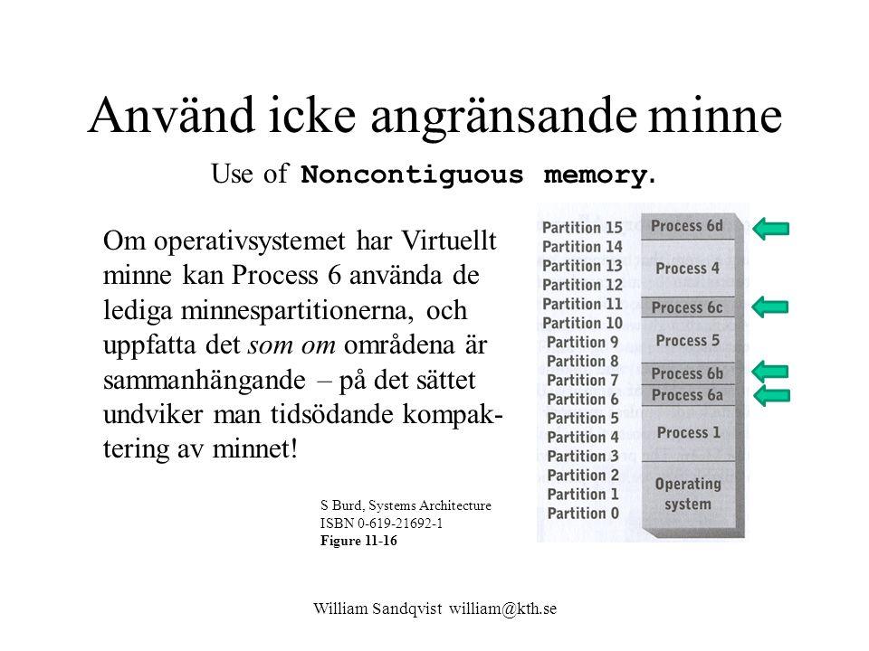 William Sandqvist william@kth.se Använd icke angränsande minne Use of Noncontiguous memory. Om operativsystemet har Virtuellt minne kan Process 6 anvä