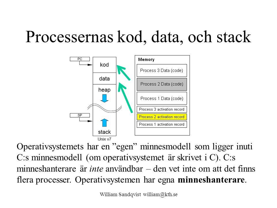 William Sandqvist william@kth.se Processernas kod, data, och stack Operativsystemets har en egen minnesmodell som ligger inuti C:s minnesmodell (om operativsystemet är skrivet i C).