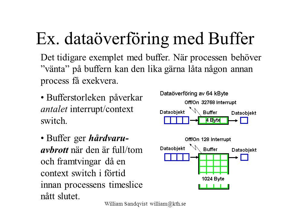 William Sandqvist william@kth.se Ex. dataöverföring med Buffer Bufferstorleken påverkar antalet interrupt/context switch. Buffer ger hårdvaru- avbrott