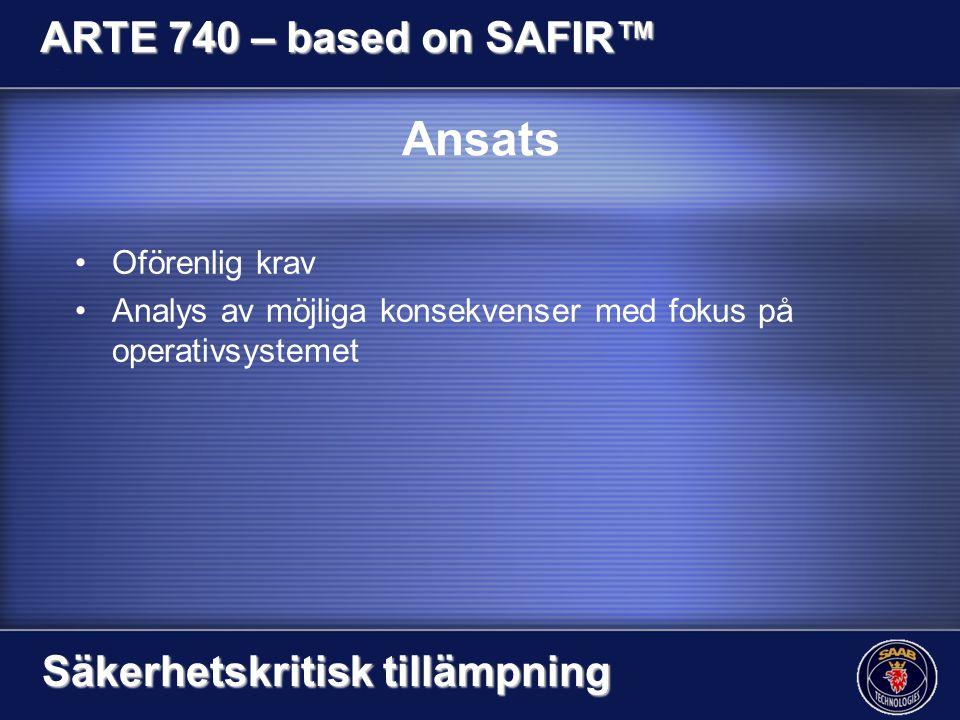 Ansats Oförenlig krav Analys av möjliga konsekvenser med fokus på operativsystemet ARTE 740 – based on SAFIR™ Säkerhetskritisk tillämpning