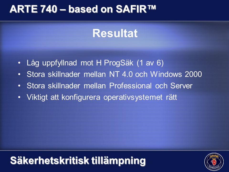 Resultat Låg uppfyllnad mot H ProgSäk (1 av 6) Stora skillnader mellan NT 4.0 och Windows 2000 Stora skillnader mellan Professional och Server Viktigt att konfigurera operativsystemet rätt ARTE 740 – based on SAFIR™ Säkerhetskritisk tillämpning