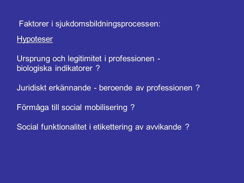 Hypoteser Ursprung och legitimitet i professionen - biologiska indikatorer ? Juridiskt erkännande - beroende av professionen ? Förmåga till social mob