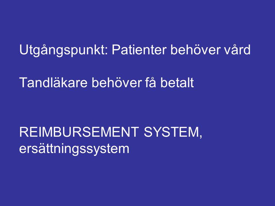 Utgångspunkt: Patienter behöver vård Tandläkare behöver få betalt REIMBURSEMENT SYSTEM, ersättningssystem
