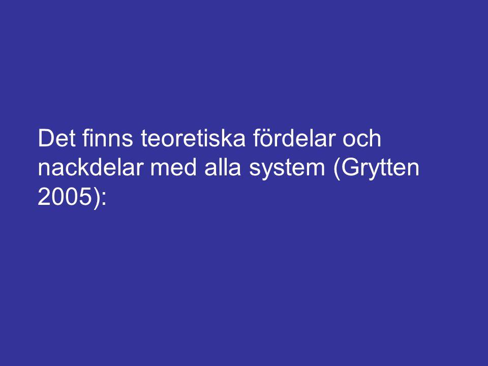 Det finns teoretiska fördelar och nackdelar med alla system (Grytten 2005):