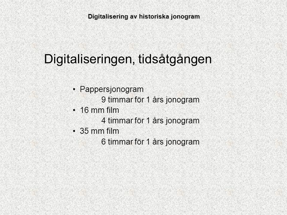 Digitaliseringen, tidsåtgången Pappersjonogram 9 timmar för 1 års jonogram 16 mm film 4 timmar för 1 års jonogram 35 mm film 6 timmar för 1 års jonogr