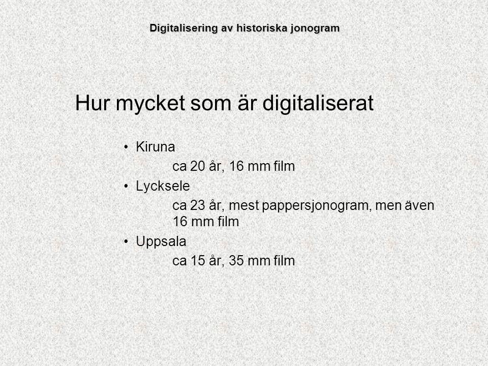 Hur mycket som är digitaliserat Kiruna ca 20 år, 16 mm film Lycksele ca 23 år, mest pappersjonogram, men även 16 mm film Uppsala ca 15 år, 35 mm film