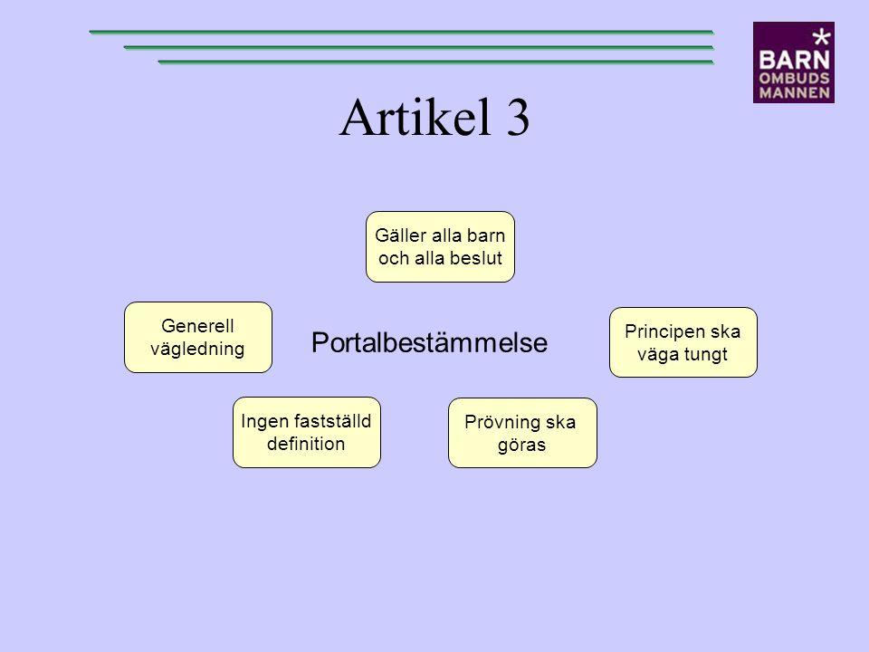 Artikel 3 Portalbestämmelse Gäller alla barn och alla beslut Prövning ska göras Ingen fastställd definition Principen ska väga tungt Generell vägledni