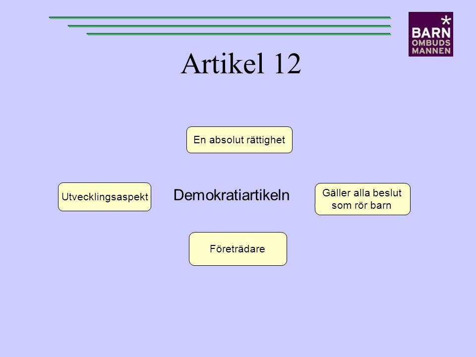 Artikel 12 Demokratiartikeln Gäller alla beslut som rör barn Utvecklingsaspekt Företrädare En absolut rättighet