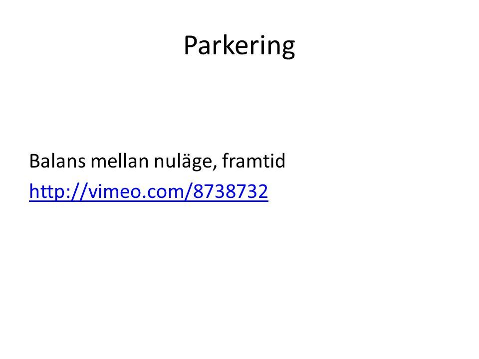 Parkering Balans mellan nuläge, framtid http://vimeo.com/8738732