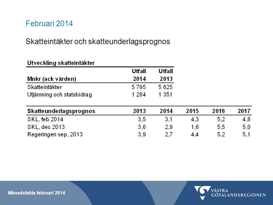 Skatteintäkter och skatteunderlagsprognos Månadsfakta februari 2014 Februari 2014