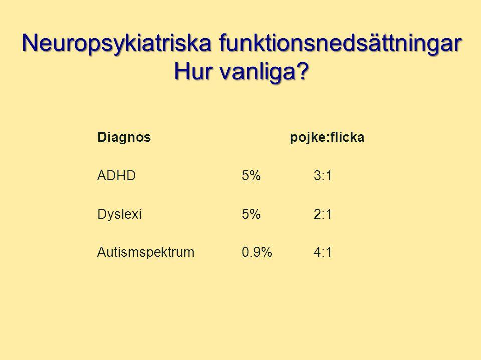 Neuropsykiatriska funktionsnedsättningar Hur vanliga? Diagnos pojke:flicka ADHD5%3:1 Dyslexi5%2:1 Autismspektrum 0.9%4:1