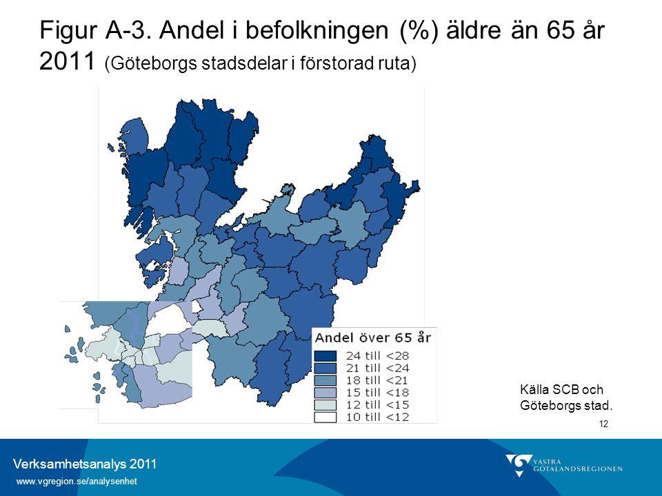 Verksamhetsanalys 2011 www.vgregion.se/analysenhet 12 Figur A-3. Andel i befolkningen (%) äldre än 65 år 2011 (Göteborgs stadsdelar i förstorad ruta)