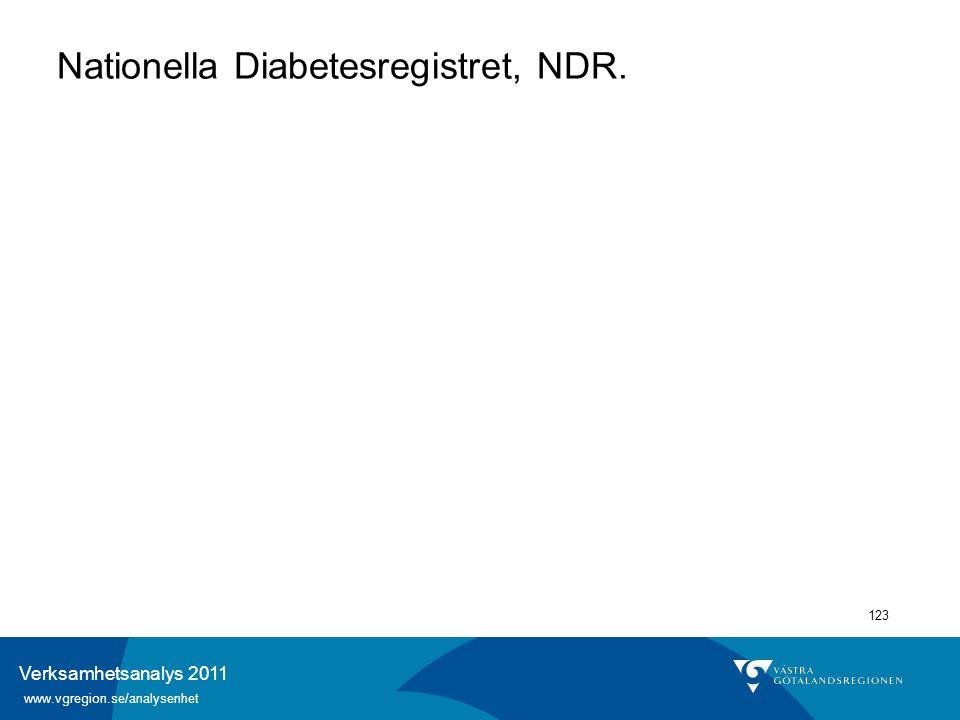 Verksamhetsanalys 2011 www.vgregion.se/analysenhet 123 Nationella Diabetesregistret, NDR.
