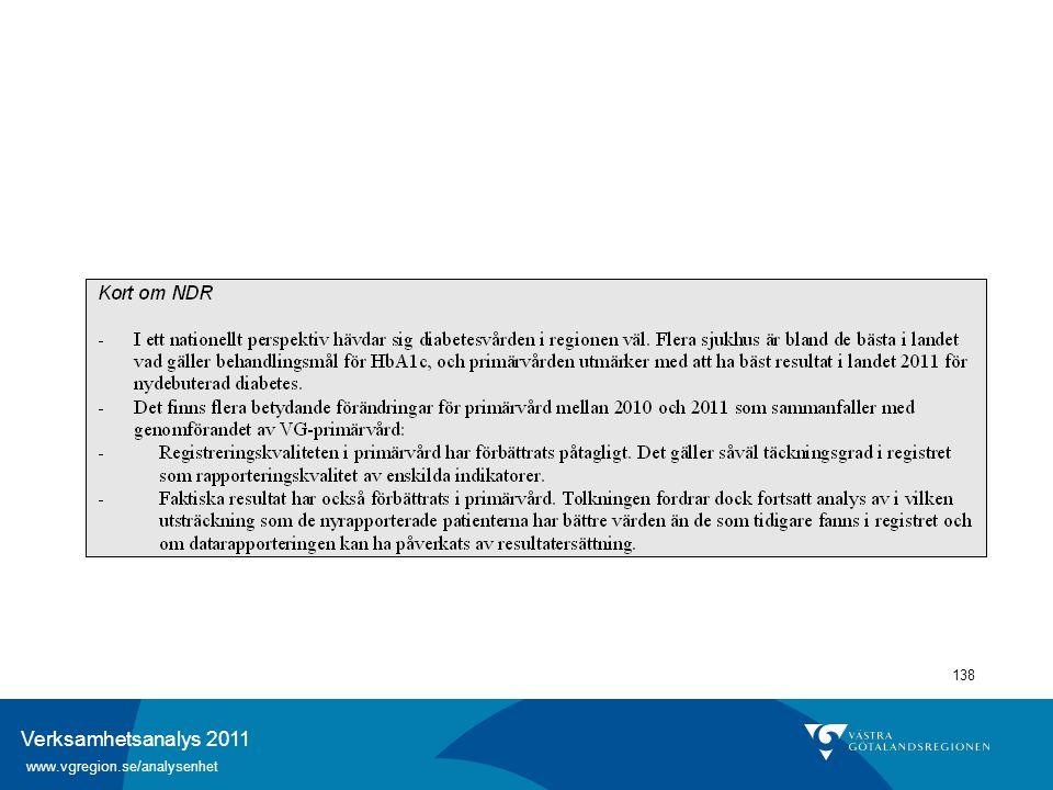 Verksamhetsanalys 2011 www.vgregion.se/analysenhet 138