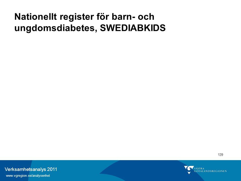 Verksamhetsanalys 2011 www.vgregion.se/analysenhet 139 Nationellt register för barn- och ungdomsdiabetes, SWEDIABKIDS