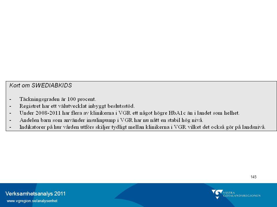 Verksamhetsanalys 2011 www.vgregion.se/analysenhet 145
