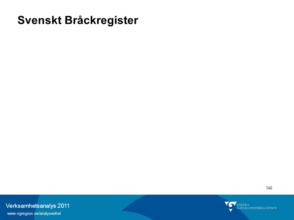 Verksamhetsanalys 2011 www.vgregion.se/analysenhet 146 Svenskt Bråckregister