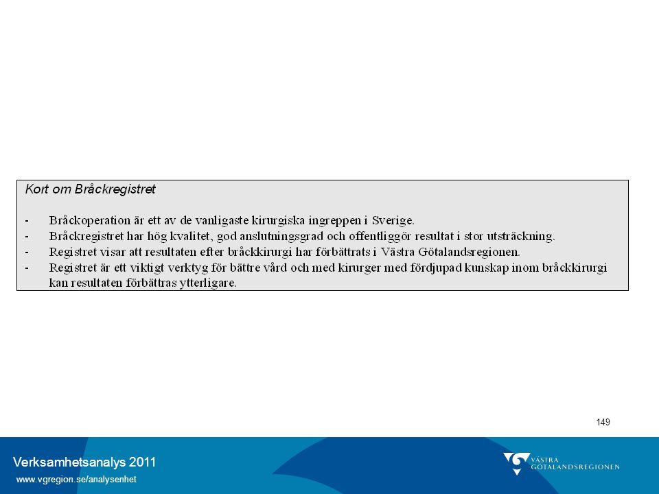 Verksamhetsanalys 2011 www.vgregion.se/analysenhet 149