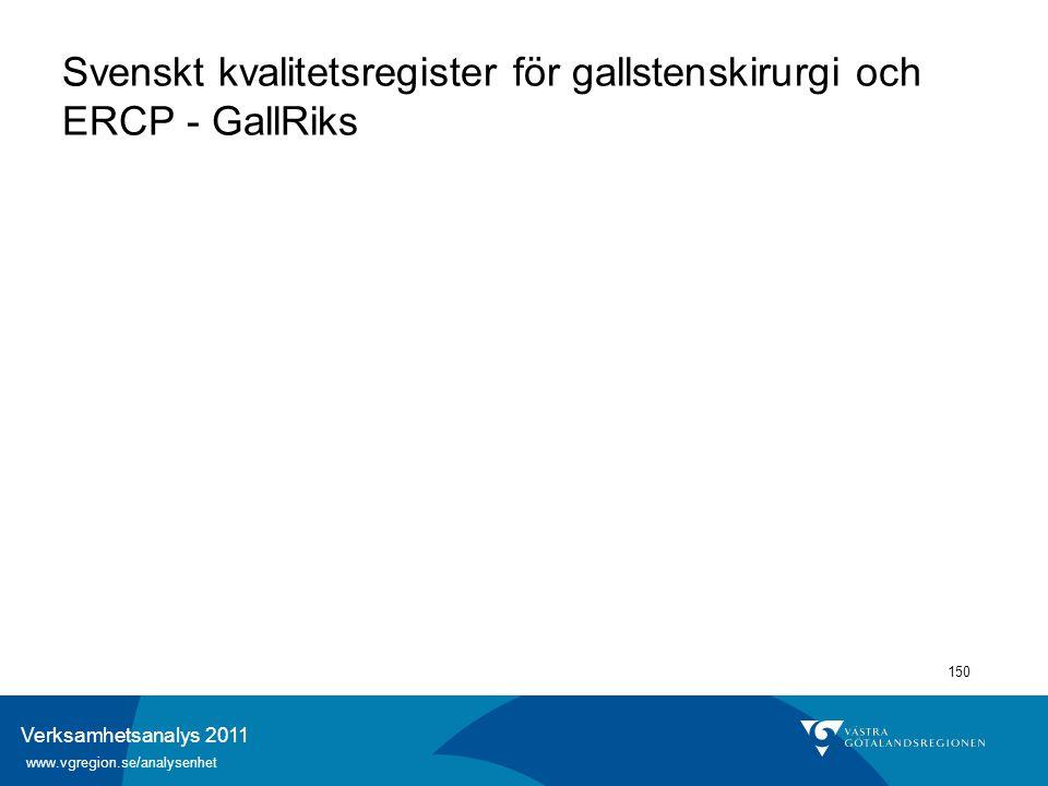 Verksamhetsanalys 2011 www.vgregion.se/analysenhet 150 Svenskt kvalitetsregister för gallstenskirurgi och ERCP - GallRiks
