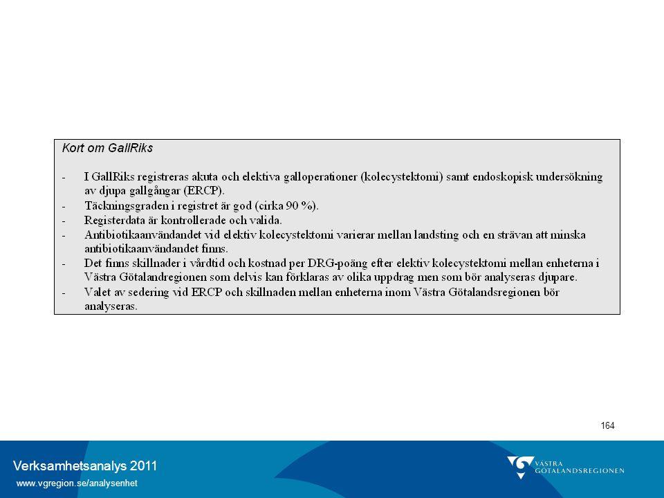 Verksamhetsanalys 2011 www.vgregion.se/analysenhet 164