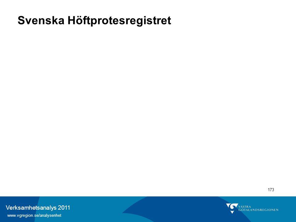Verksamhetsanalys 2011 www.vgregion.se/analysenhet 173 Svenska Höftprotesregistret