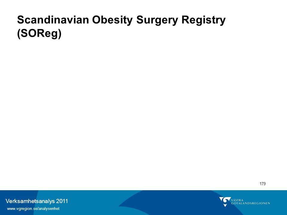 Verksamhetsanalys 2011 www.vgregion.se/analysenhet 179 Scandinavian Obesity Surgery Registry (SOReg)