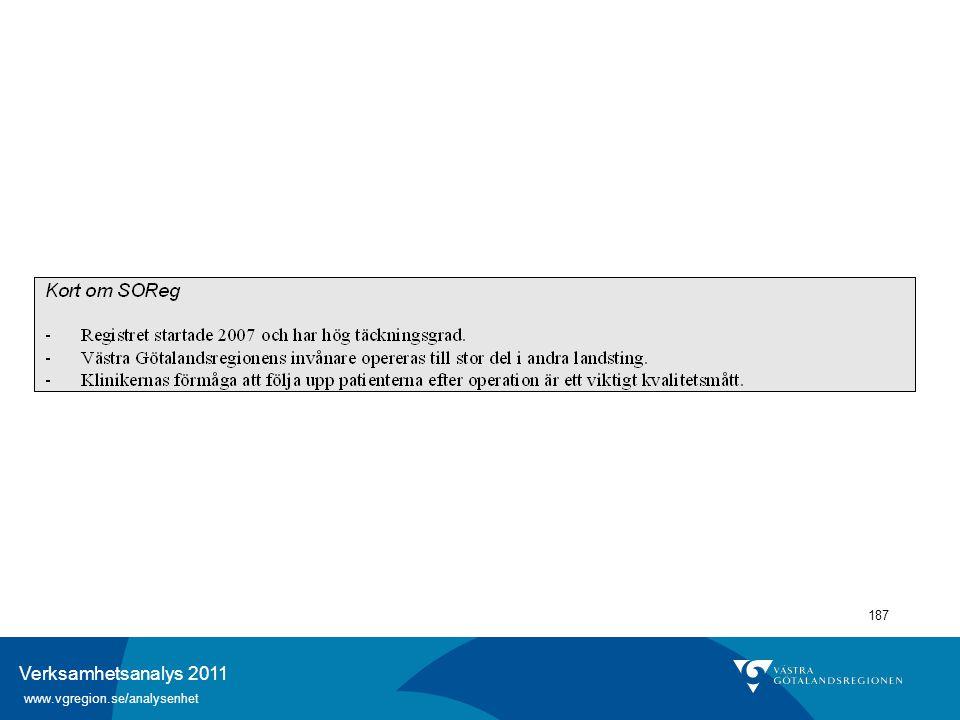 Verksamhetsanalys 2011 www.vgregion.se/analysenhet 187