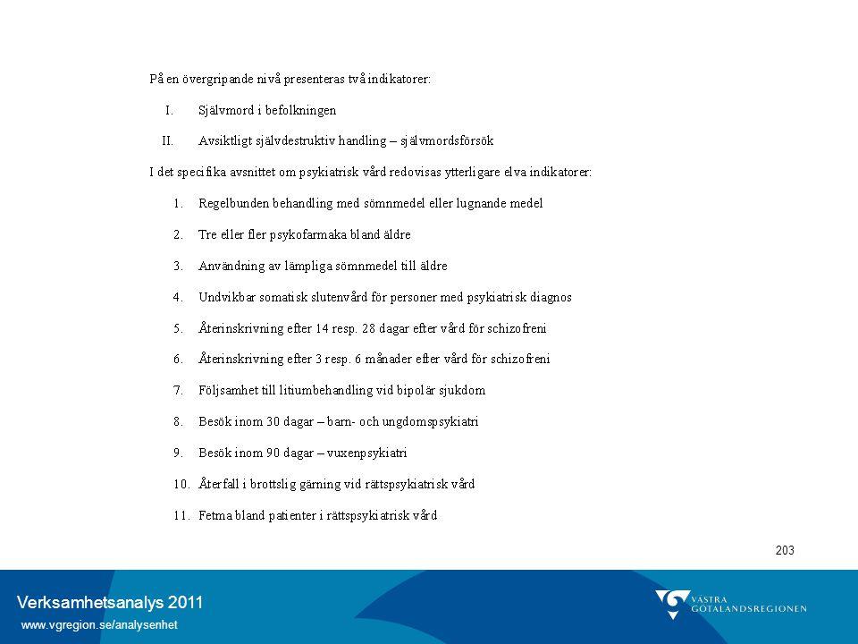 Verksamhetsanalys 2011 www.vgregion.se/analysenhet 203