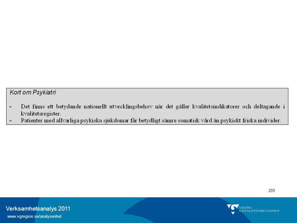 Verksamhetsanalys 2011 www.vgregion.se/analysenhet 205