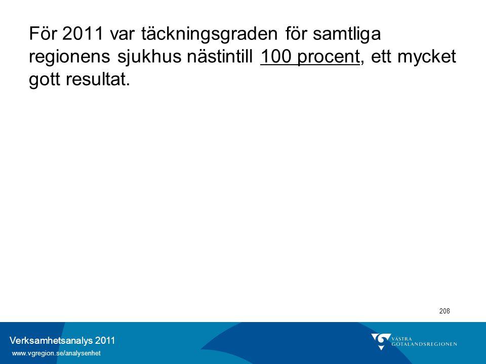 Verksamhetsanalys 2011 www.vgregion.se/analysenhet 208 För 2011 var täckningsgraden för samtliga regionens sjukhus nästintill 100 procent, ett mycket