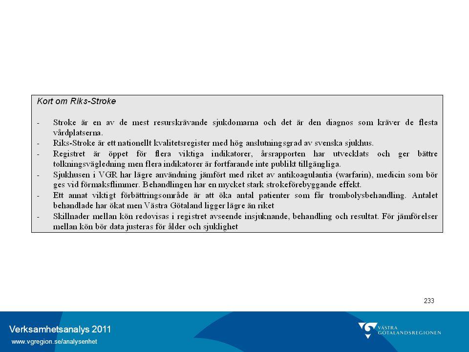 Verksamhetsanalys 2011 www.vgregion.se/analysenhet 233