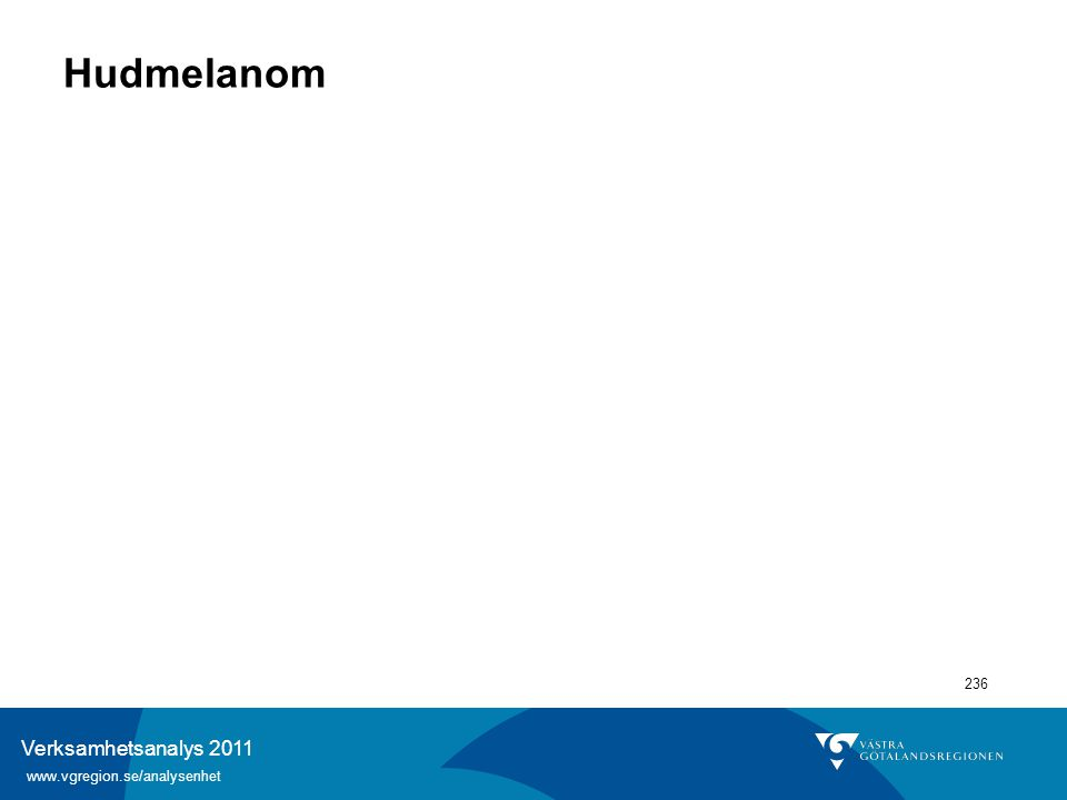 Verksamhetsanalys 2011 www.vgregion.se/analysenhet 236 Hudmelanom