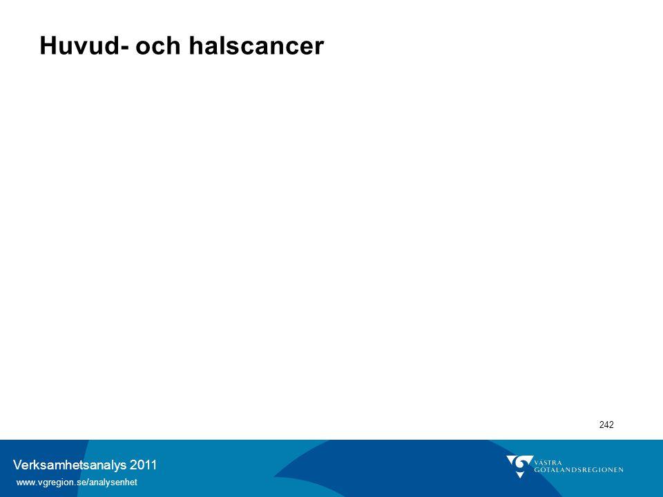 Verksamhetsanalys 2011 www.vgregion.se/analysenhet 242 Huvud- och halscancer