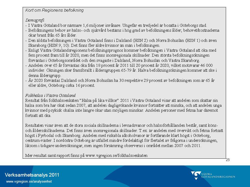 Verksamhetsanalys 2011 www.vgregion.se/analysenhet 25