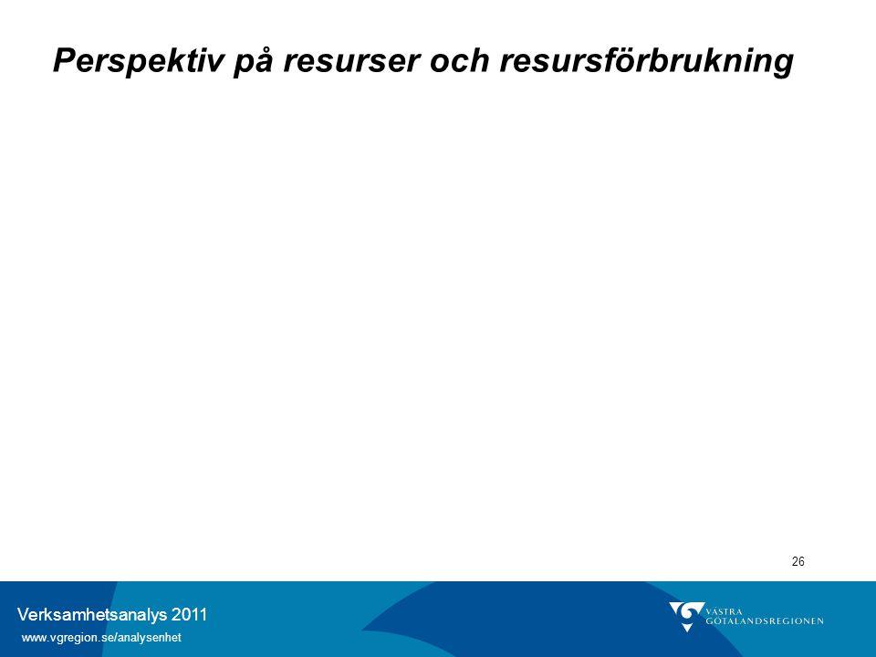 Verksamhetsanalys 2011 www.vgregion.se/analysenhet 26 Perspektiv på resurser och resursförbrukning